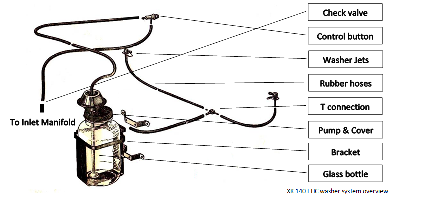xke rear suspension parts diagram  diagram  auto wiring