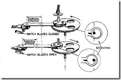 Lucas DR1 eccentric mechanism