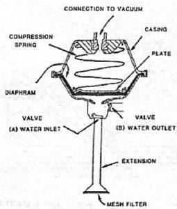 Trico vacuum washer schematic